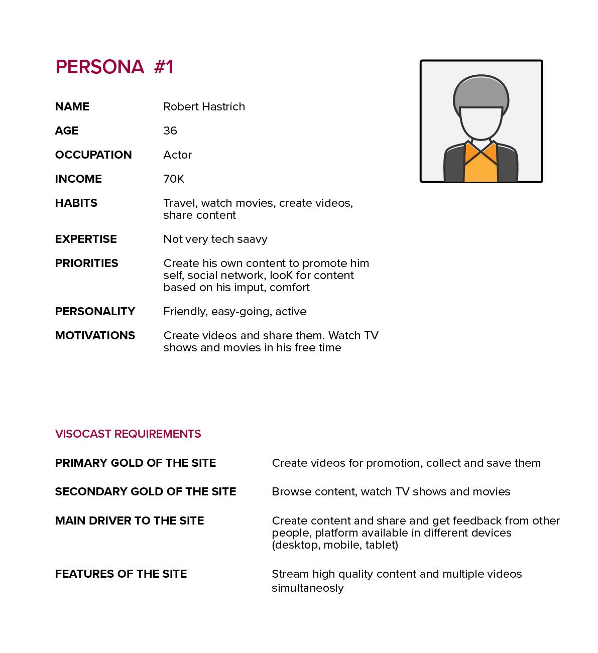 visocast-34